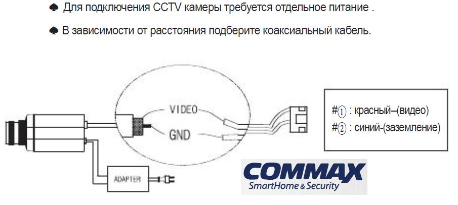 Цветной видеодомофон COMMAX