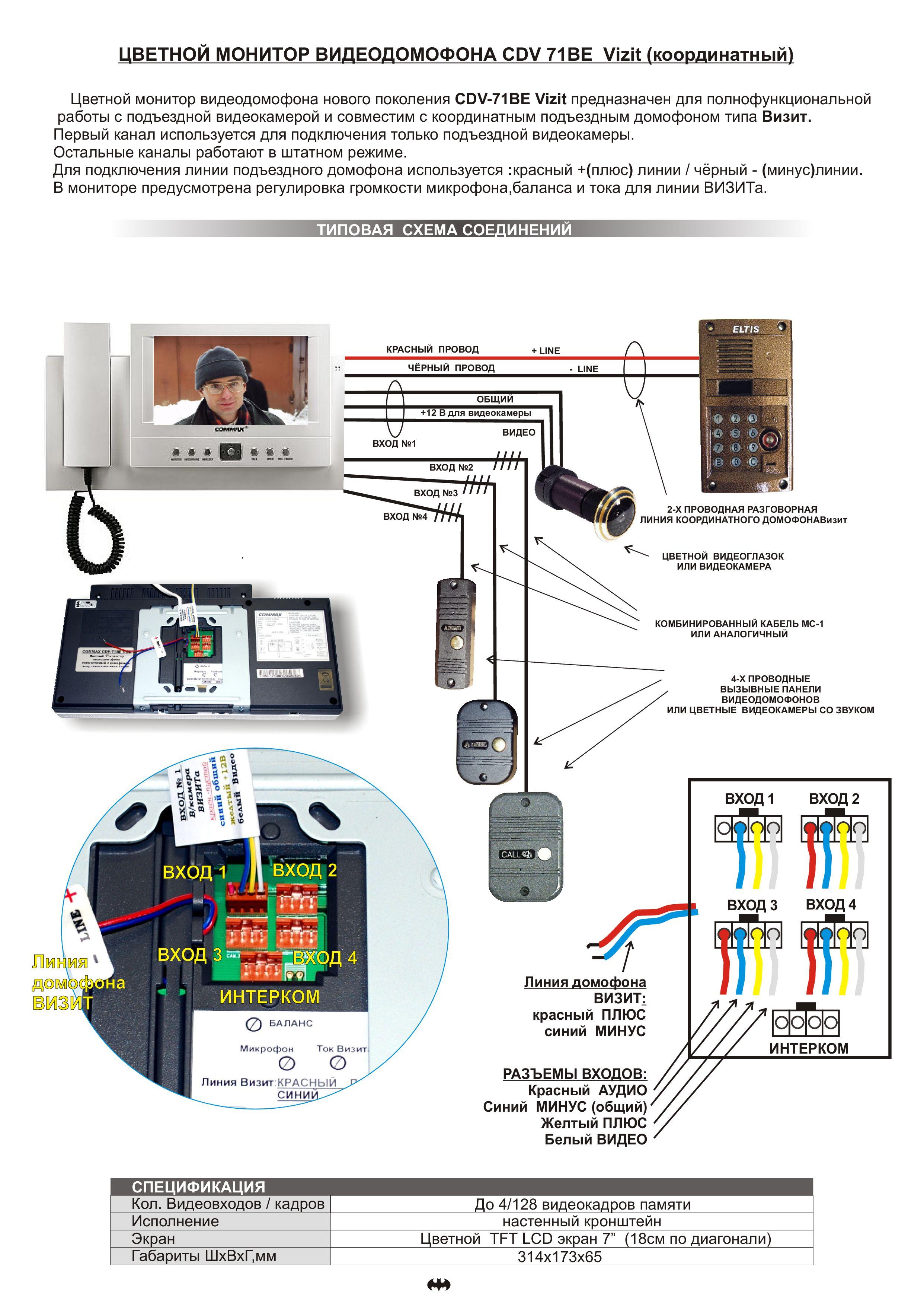 Vizit бкм-440 схема подключения