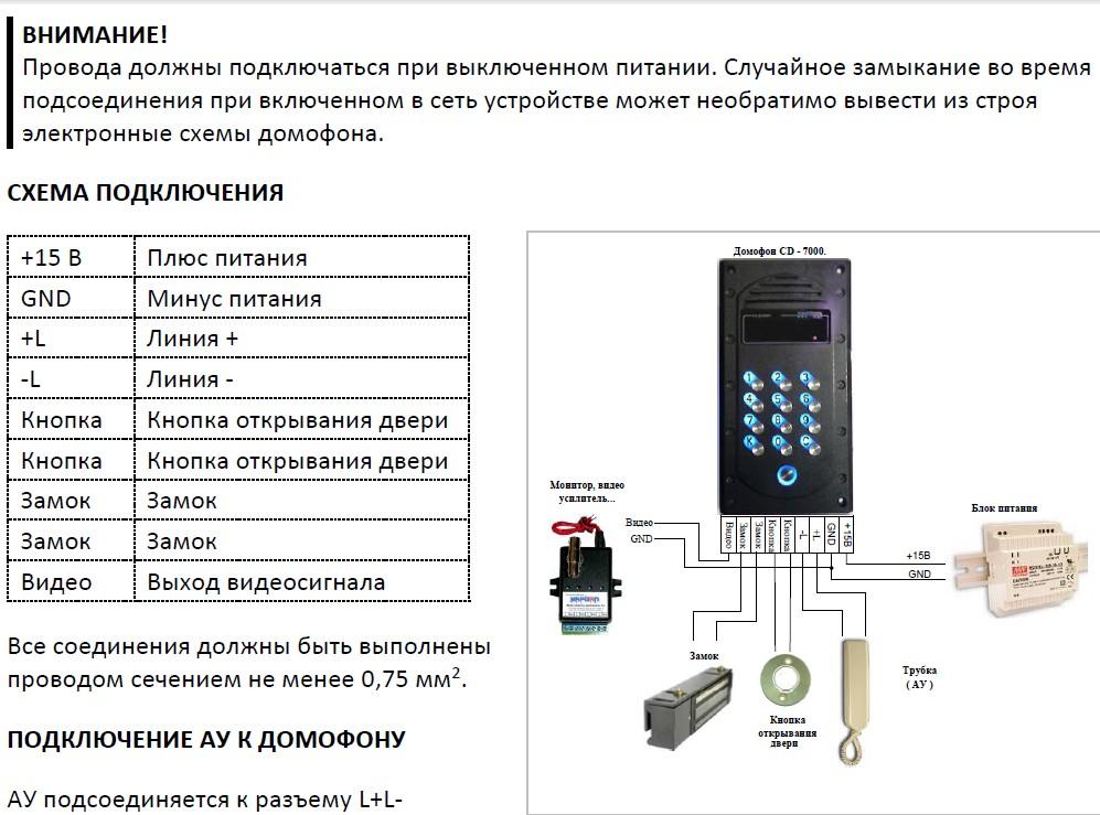ЦИФРОВОЙ аудио домофон со