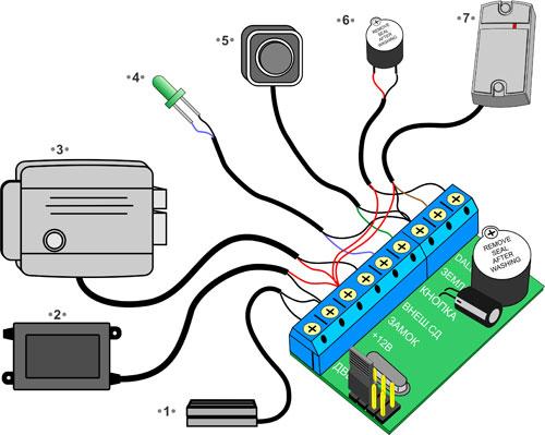 Контроллер программируется на электромагнитный замок, время открытия- 0,8 сек